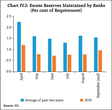 with the evolution of liquidity condi tions passing a tipping point in june a new phase was evident in q2 aided by the return of currency to the banking
