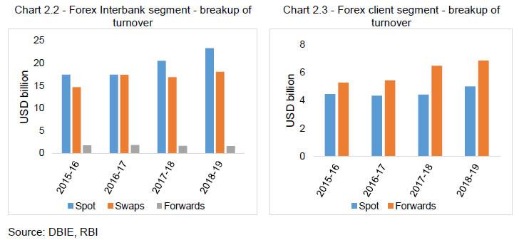 Rbi forex brokers in india centrum