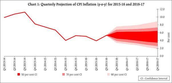 1-Policy Charts Jan 16.jpg
