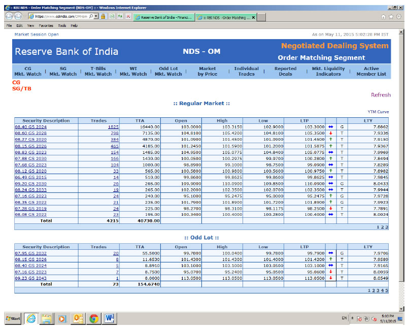 Reserve Bank of India - FAQs
