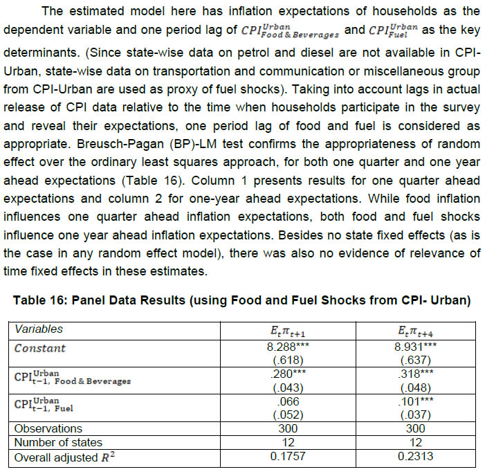 Table 16: Panel Data Results (using Food and Fuel Shocks from CPI- Urban)