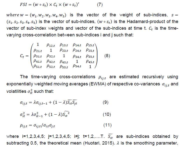 calculate the portfolio theoretic FSI as