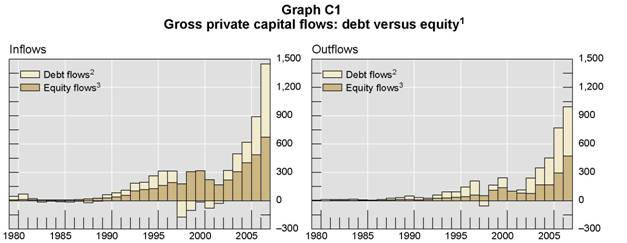 case 15 12 debt versus equity